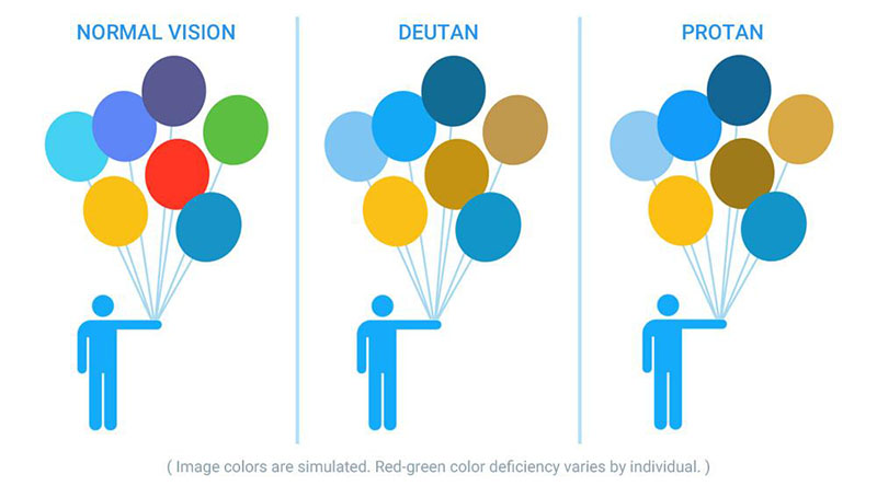color vision balloons